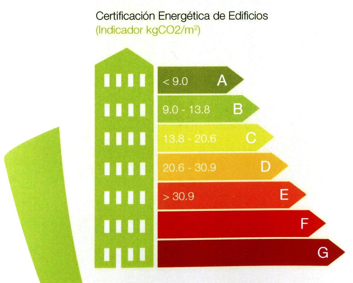 0610824001355140886-certificacion-energetica